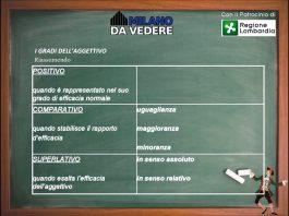 Corso dialetto milanese