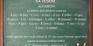 Corso online di dialetto milanese